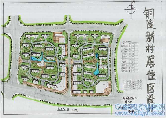 规划设计手绘平面图[含27p]
