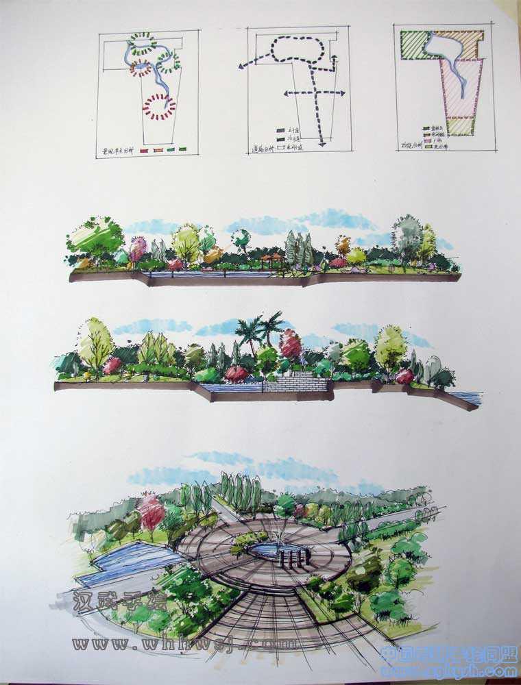 园林规划设计快题之公园规划设计风景园林,园林规划