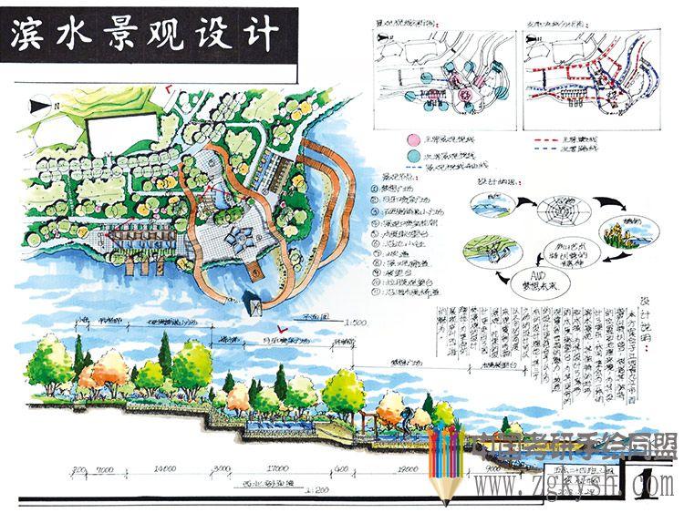 手绘滨水景观设计方案景观设计,手绘考研手绘快题 - .